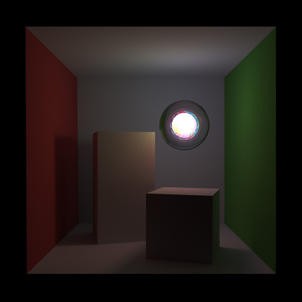 Room lit with a textured sphere light enclosed in a glass sphere, converged result rendered using bidirectional pathtracing.