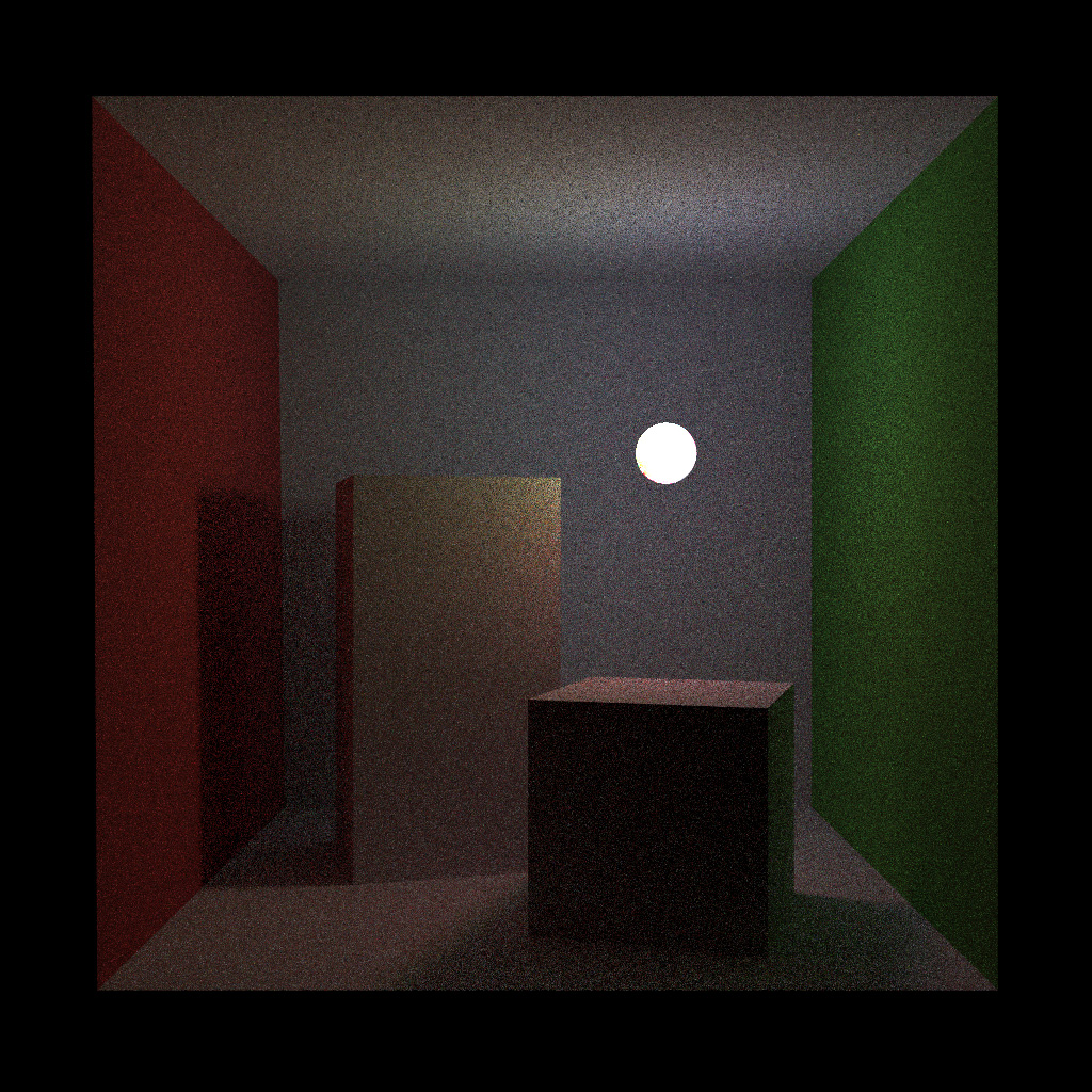 Pathtracing, 16 iterations, without glass sphere.
