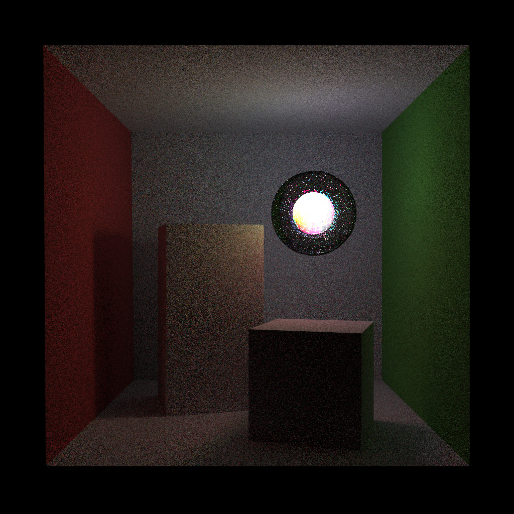 BDPT, 5 iterations (same compute time as 16 iterations pathtracing), with glass sphere.