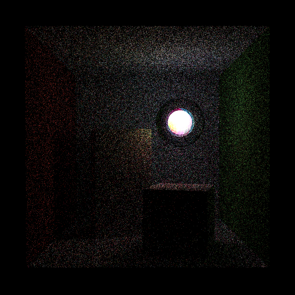 Pathtracing, 16 iterations, with glass sphere.
