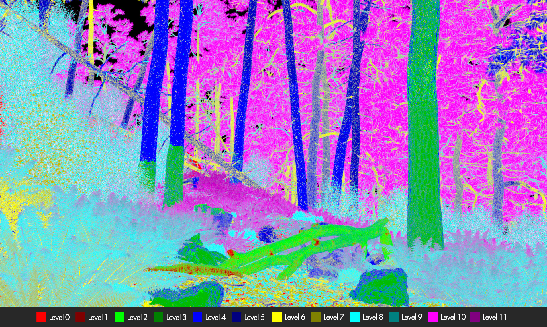 Figure 3: Mipmap levels accessed for the forest scene from Figure 1, rendered at 1920x1080 resolution.