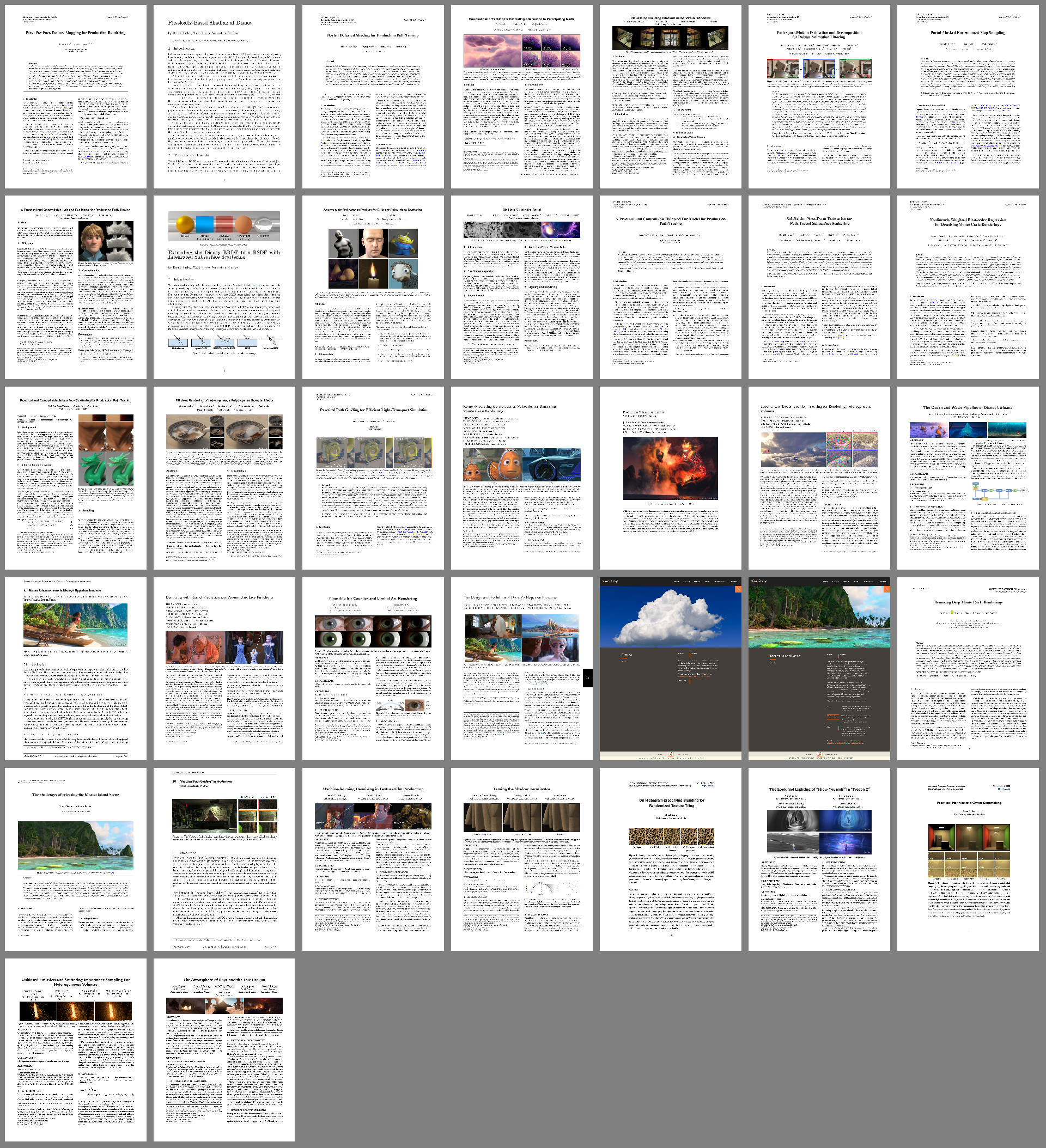 Figure 1: Previews of the first page of every Hyperion-related publication from Disney Animation, Disney Research Studios, and other research partners.